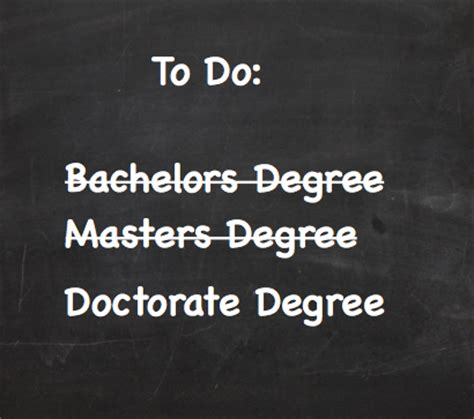 Phd thesis in education management degree